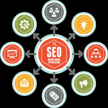Search Engine Optimisation Westbury