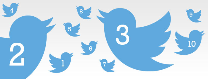 10 Ways You Should Be Using Twitter