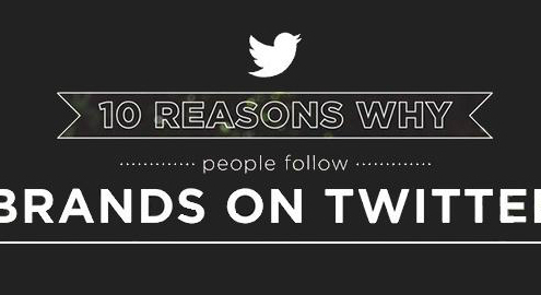 10 reasons why people follow profiles on twitter